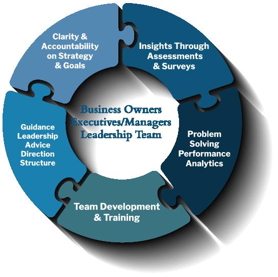 PSI-graph-homepage